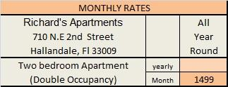 Richard's Apartment Price List